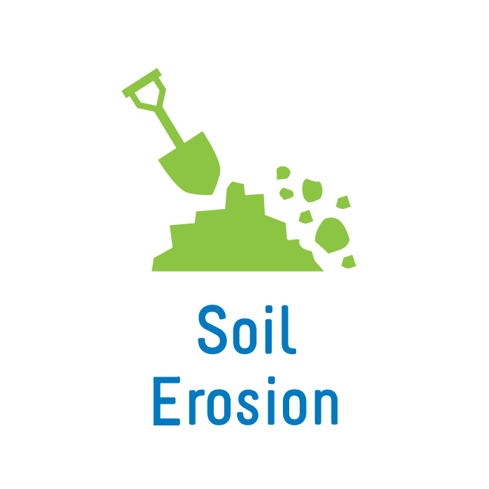SEWeb Soil Erosion project